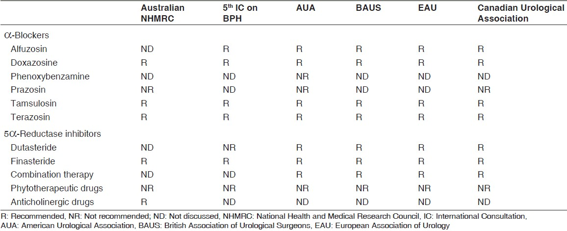 phentermine dosing guidelines for ibuprofen